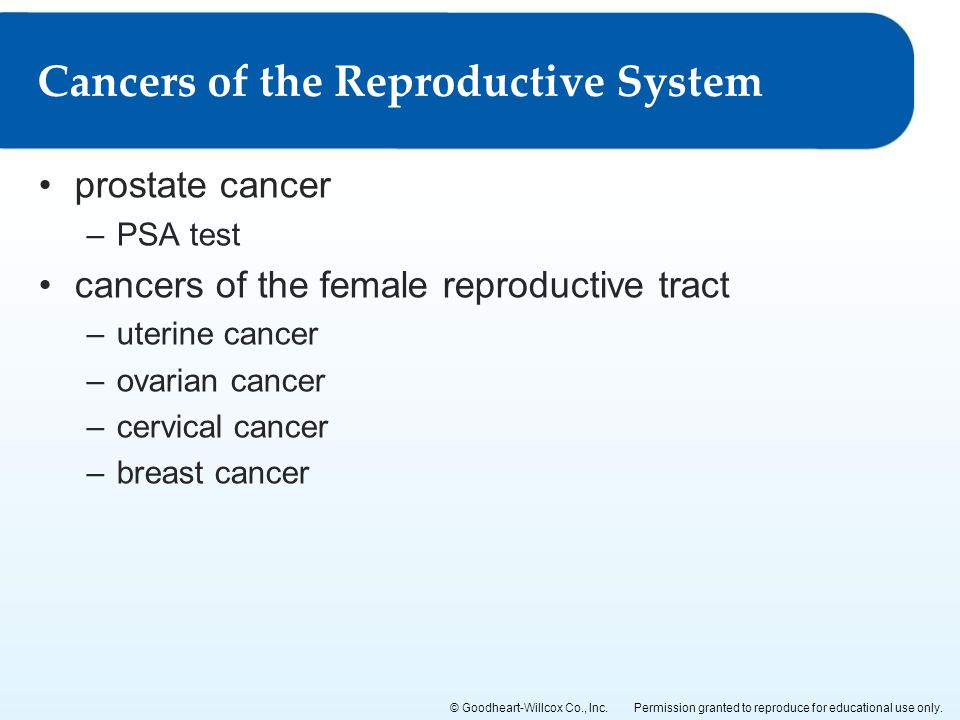 Cancers of the Reproductive System