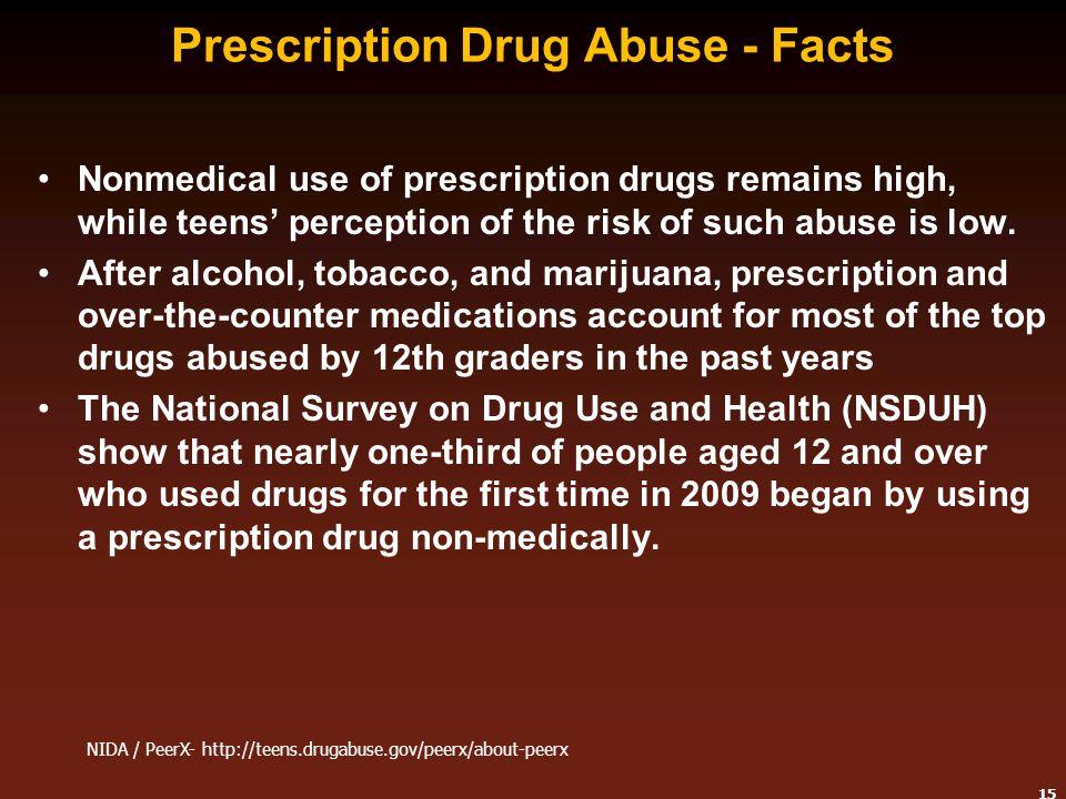 Prescription Drug Abuse - Facts