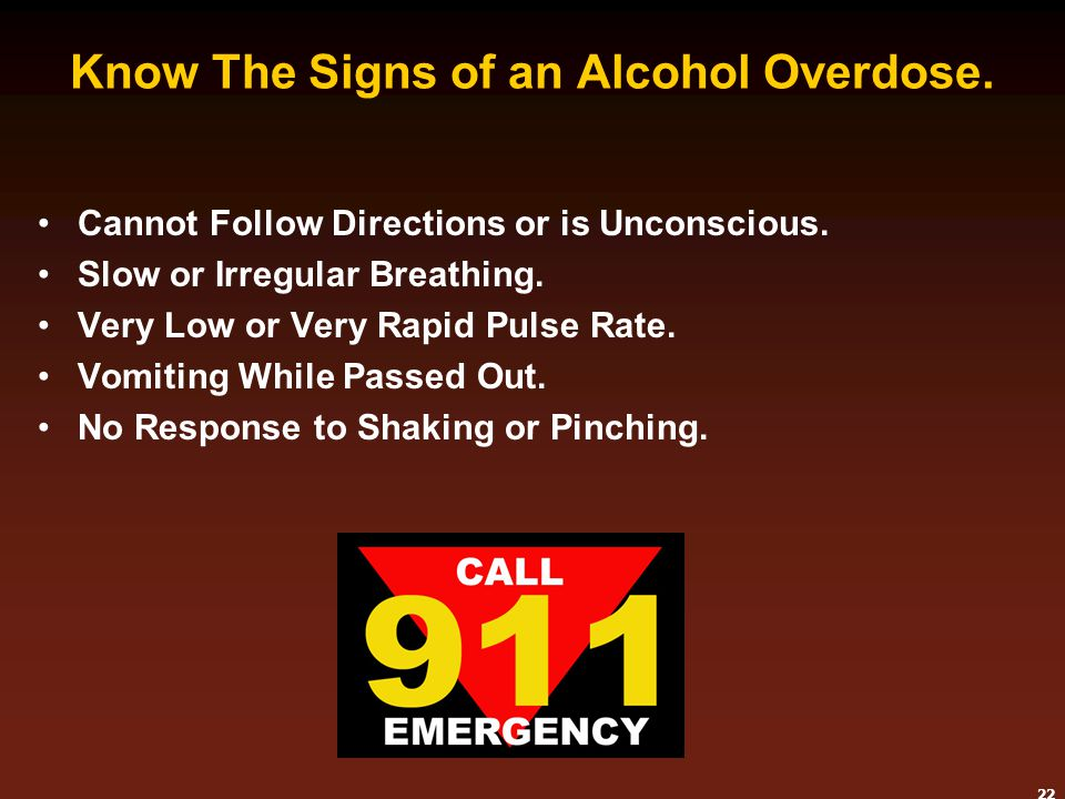 Know The Signs of an Alcohol Overdose.