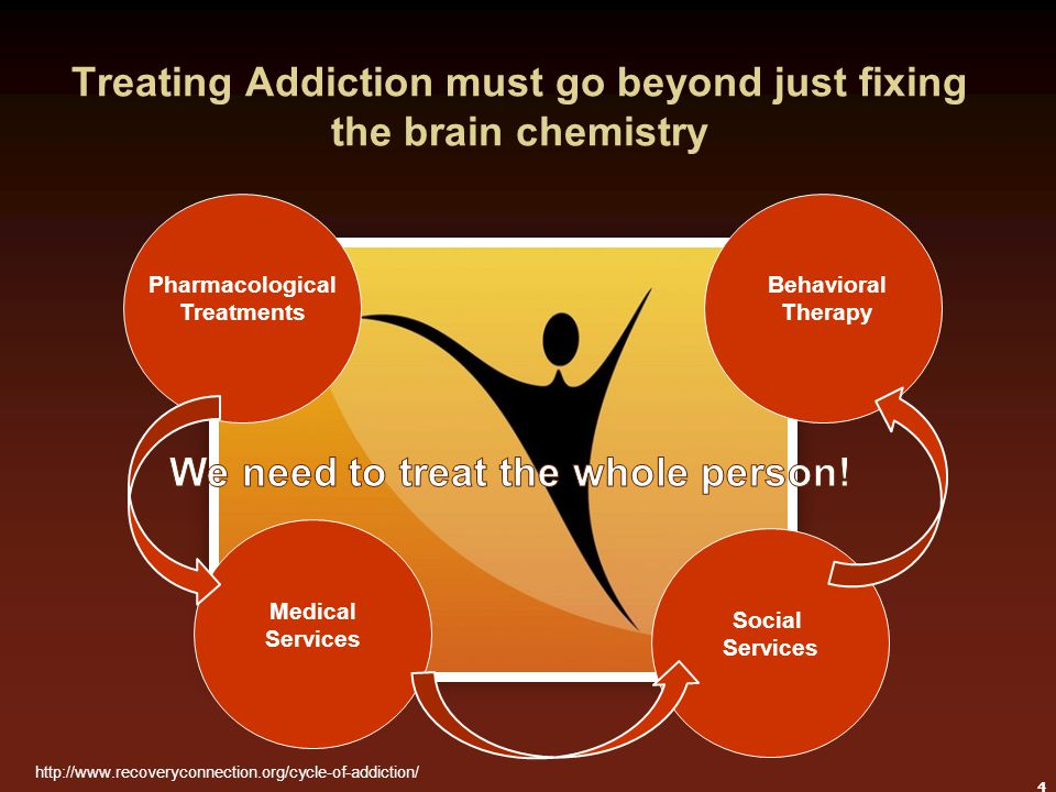 Treating Addiction must go beyond just fixing the brain chemistry