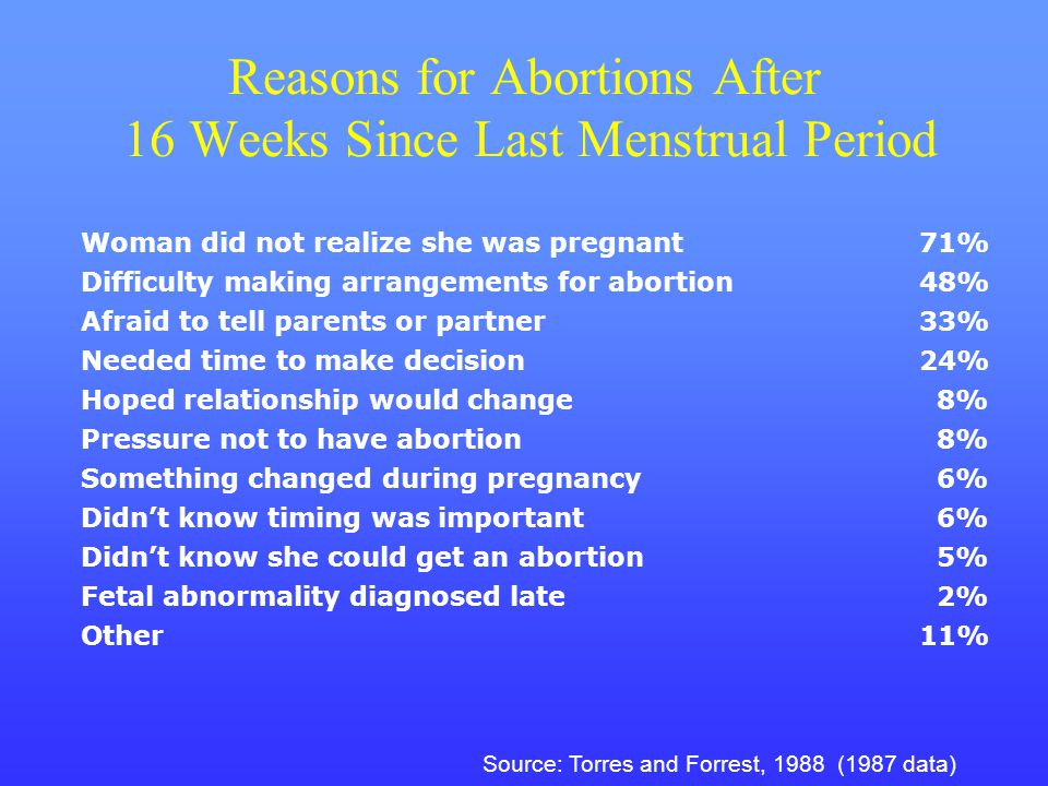 abortion8 essay Sample student essay on pros and cons of abortion abortion is a very sensitive issue many people are constantly debating whether or not abortion should be allowed or not.