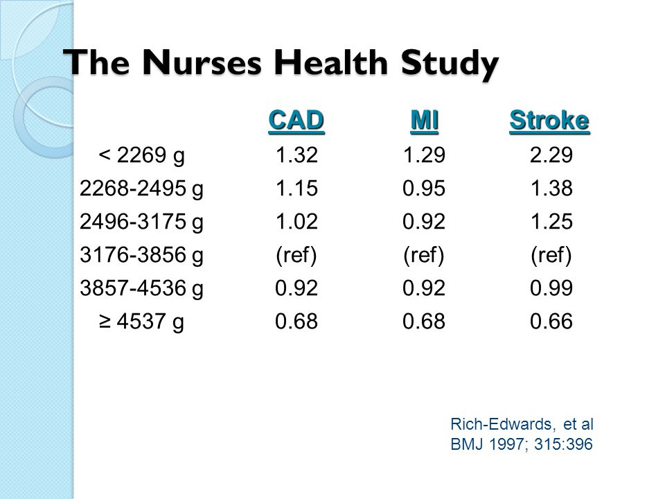 The Nurses Health Study