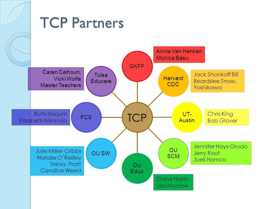 TCP Partners TCP Annie Van Hanken Monica Basu GKFF Harvard CDC