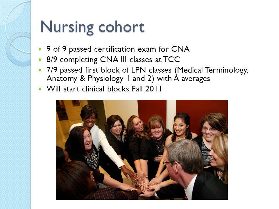 Nursing cohort 9 of 9 passed certification exam for CNA