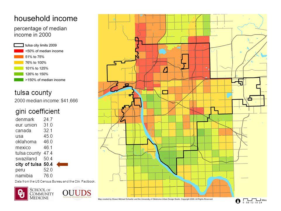 tulsa county gini coefficient 2000 median income: $41,666 denmark 24.7