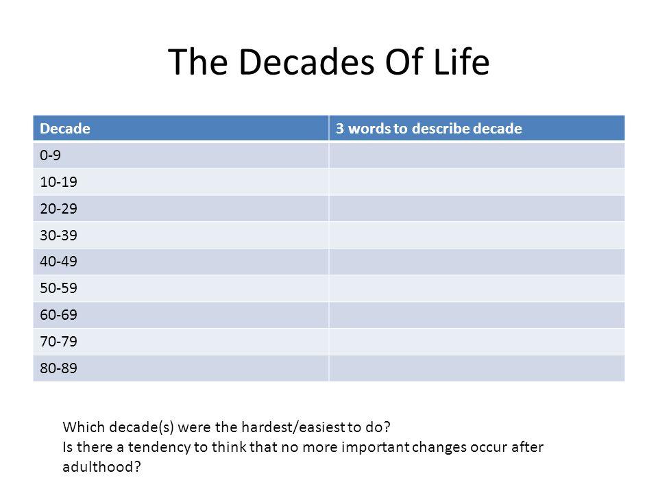 The Decades Of Life Decade 3 words to describe decade 0-9 10-19 20-29