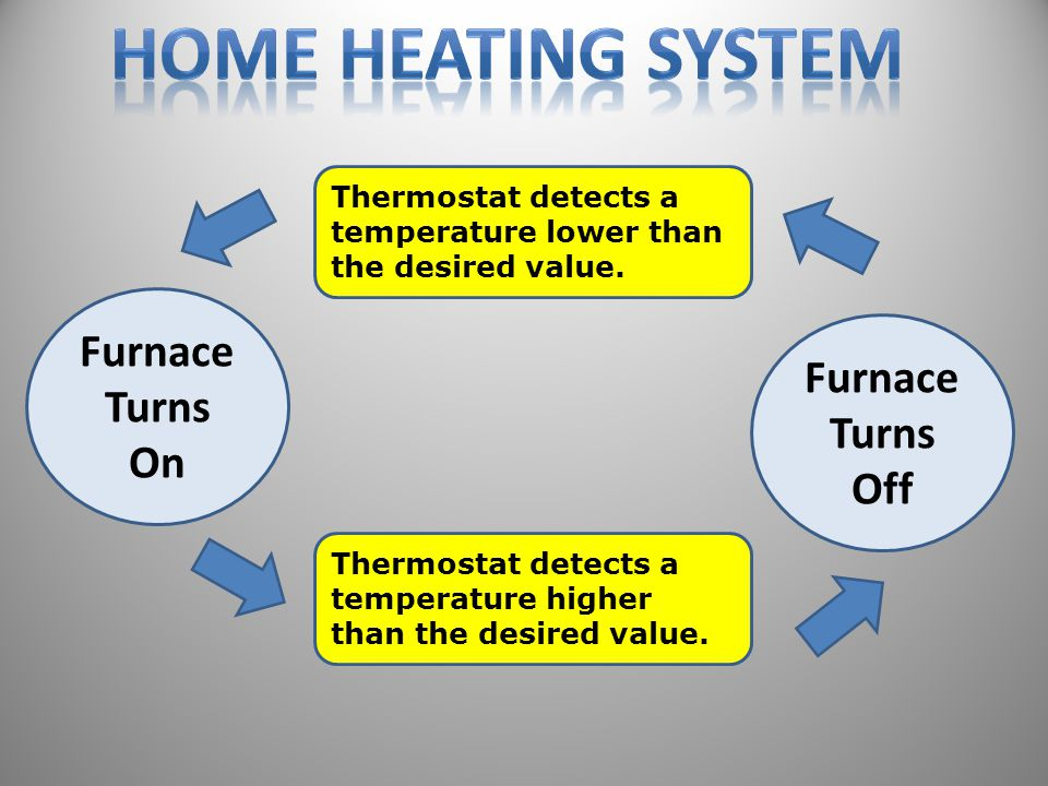 Home Heating System Furnace Turns On Furnace Turns Off