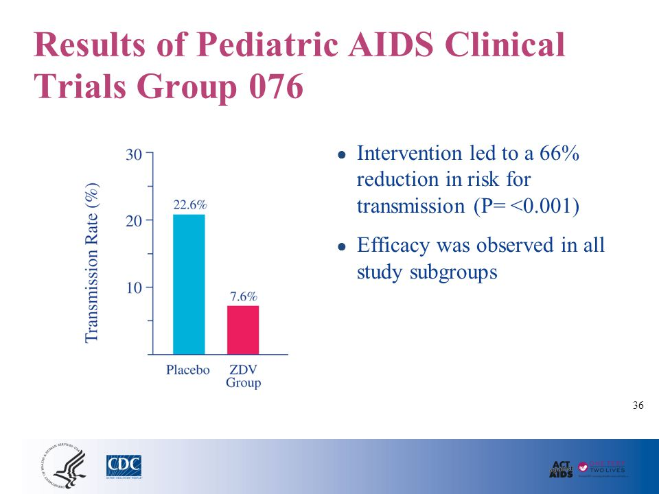 Reducing HIV Transmission with Partial ZDV Regimens (NY cohort)
