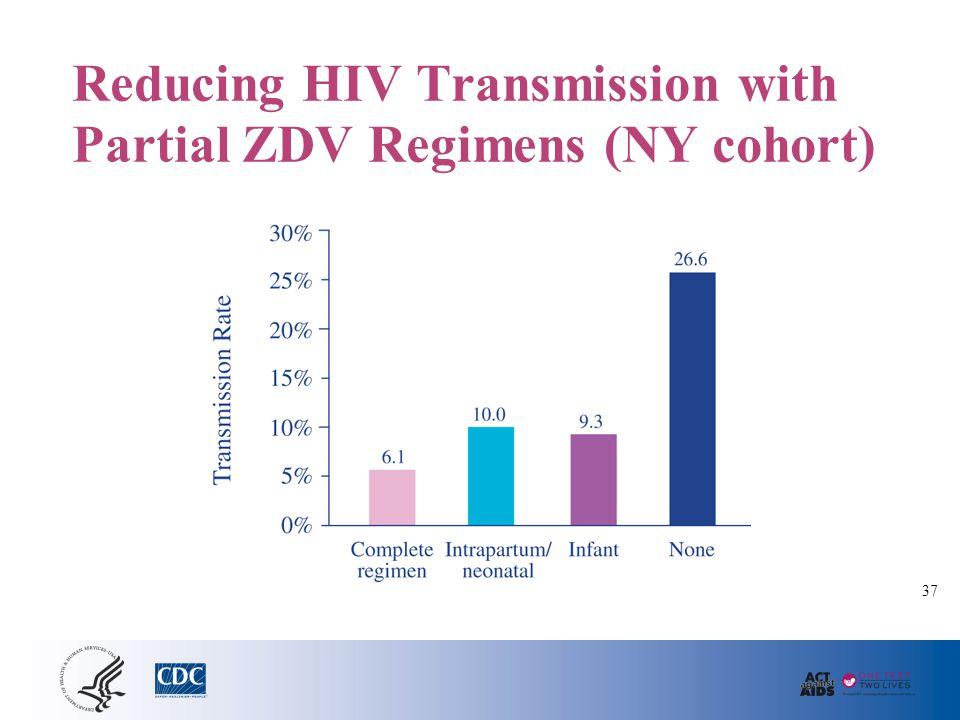 International Studies: Short-Course Regimens to Prevent Transmission