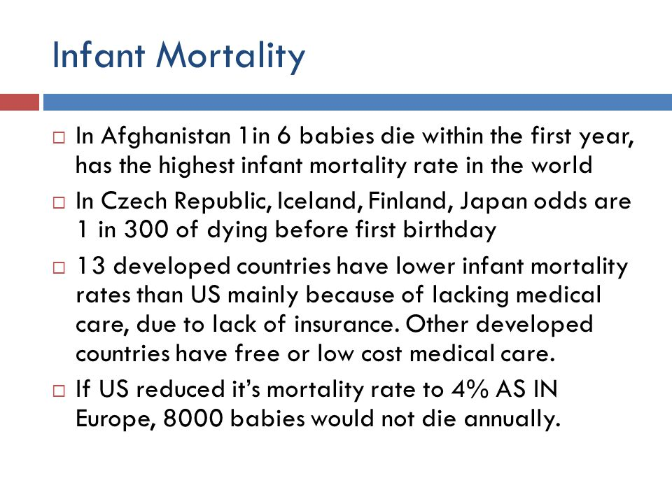 Infant Mortality In Afghanistan 1in 6 babies die within the first year, has the highest infant mortality rate in the world.