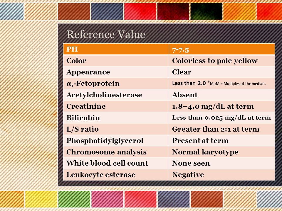 Reference Value 7-7.5 PH Colorless to pale yellow Color Clear