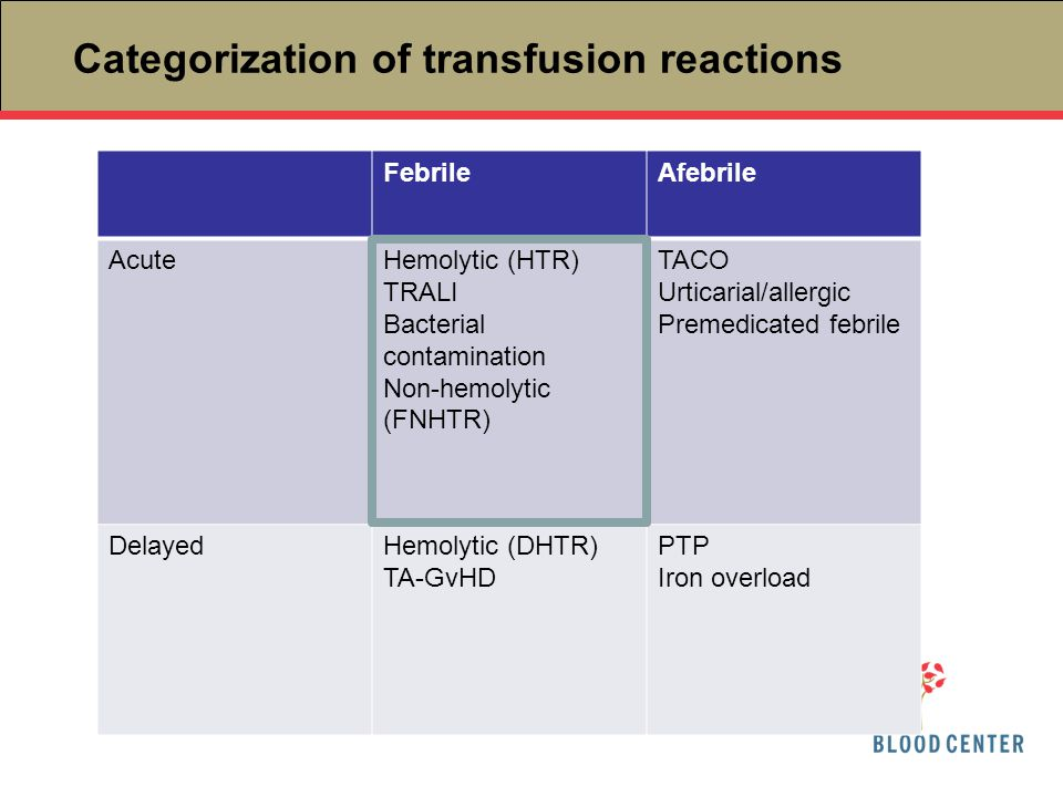 Categorization of transfusion reactions