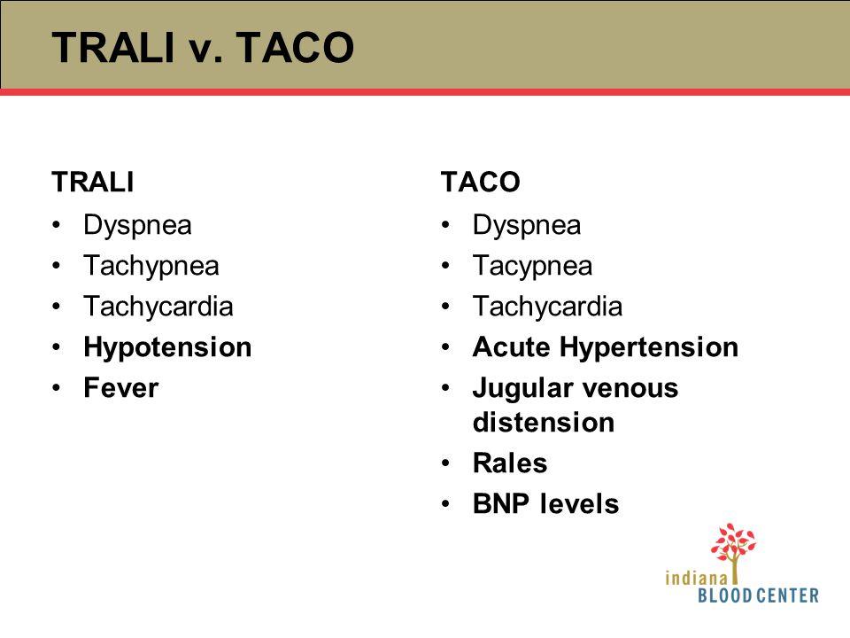 TRALI v. TACO TRALI TACO Dyspnea Tachypnea Tachycardia Hypotension