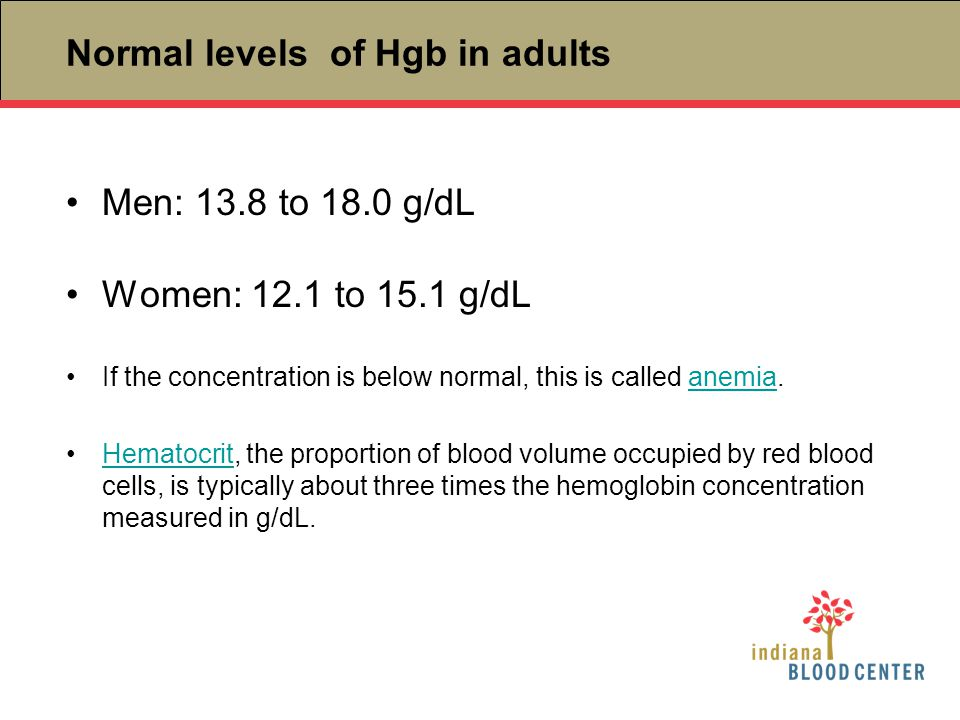 Normal levels of Hgb in adults
