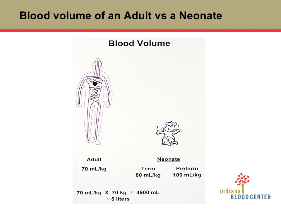 Blood volume of an Adult vs a Neonate