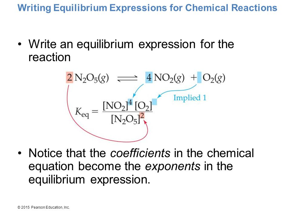 Writing Equilibrium Expressions for Chemical Reactions