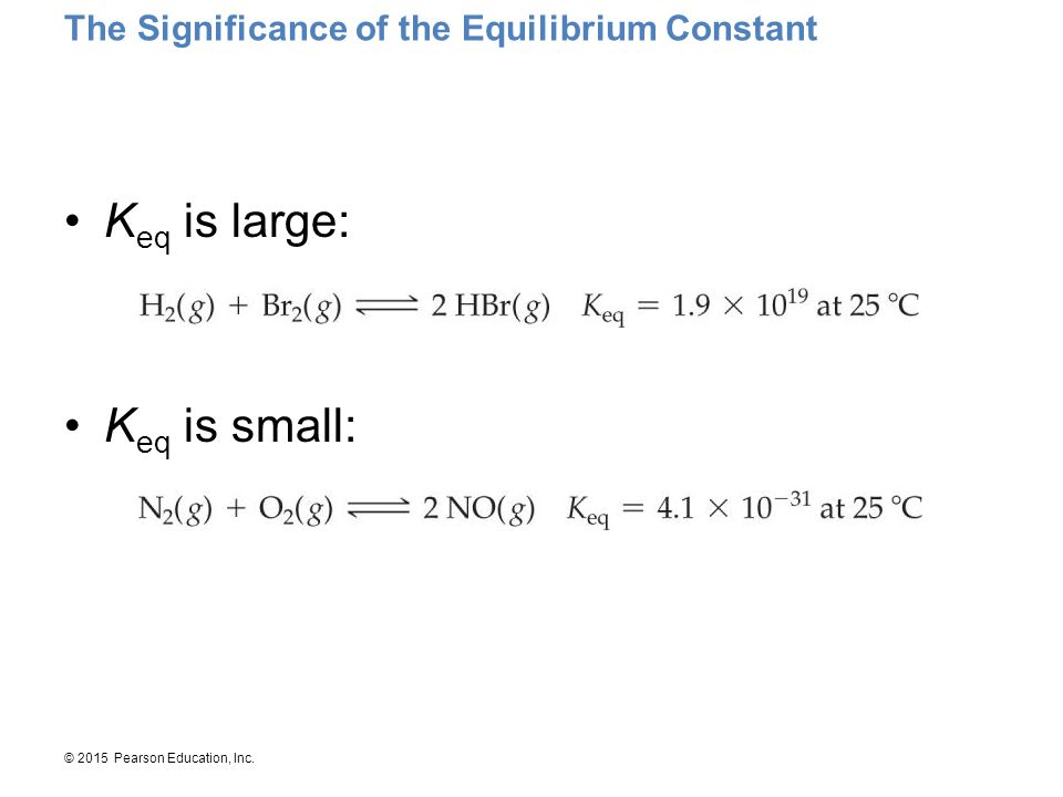 The Significance of the Equilibrium Constant