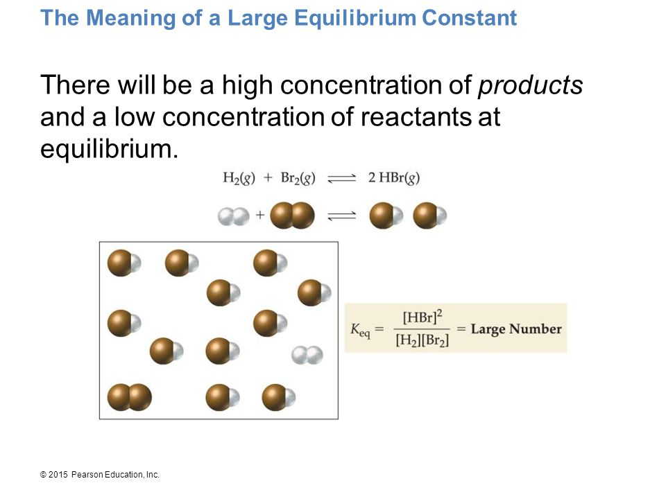 The Meaning of a Large Equilibrium Constant