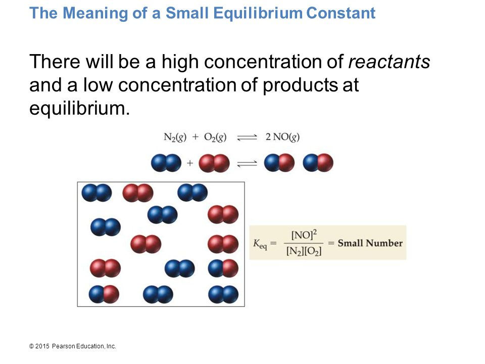 The Meaning of a Small Equilibrium Constant