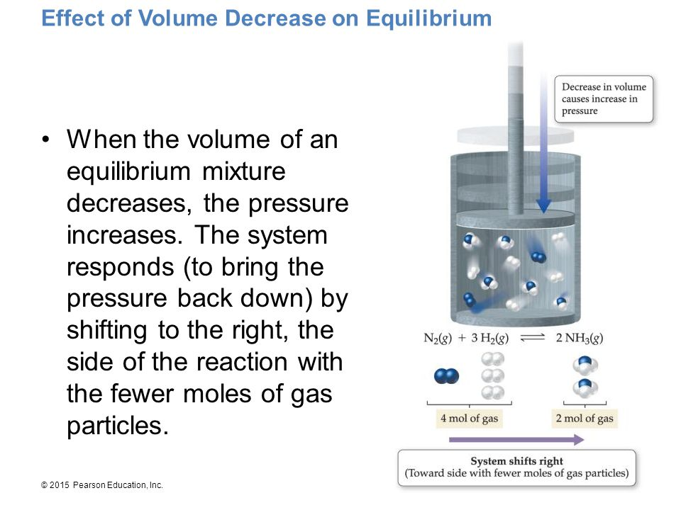 Effect of Volume Decrease on Equilibrium