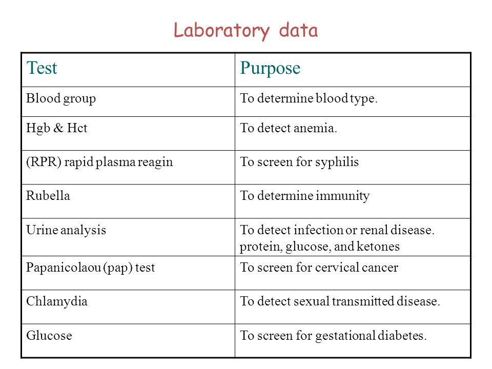 Laboratory data Test Purpose Blood group To determine blood type.
