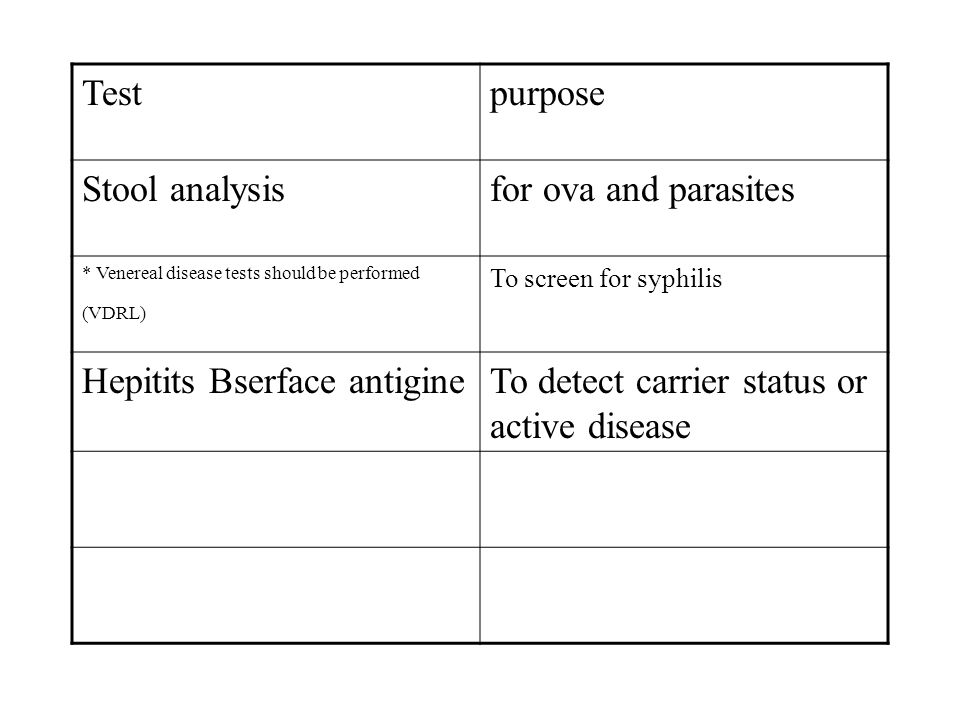 Hepitits Bserface antigine To detect carrier status or active disease