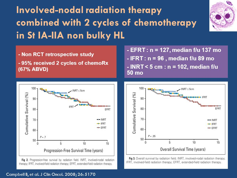 Involved-nodal radiation therapy combined with 2 cycles of chemotherapy in St IA-IIA non bulky HL