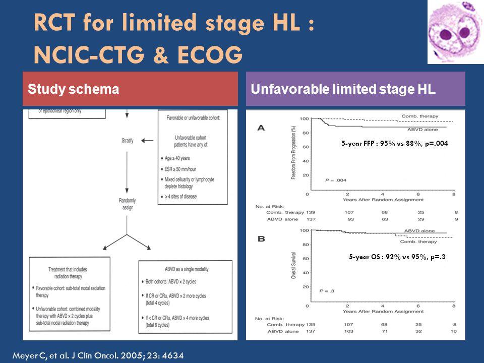 RCT for limited stage HL : NCIC-CTG & ECOG