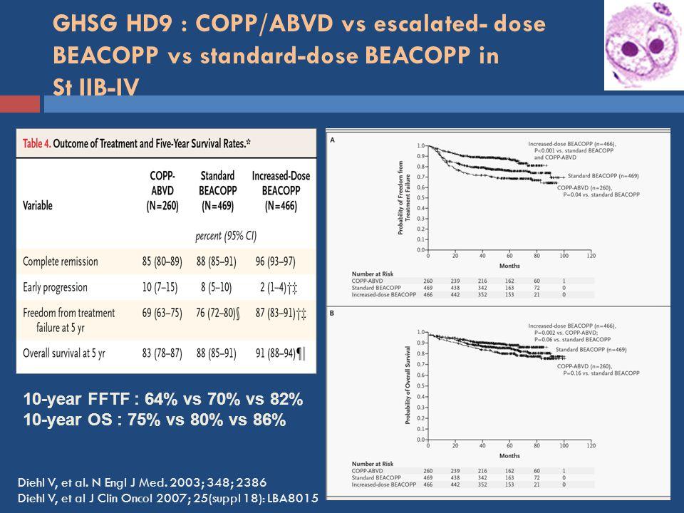 GHSG HD9 : COPP/ABVD vs escalated- dose BEACOPP vs standard-dose BEACOPP in St IIB-IV