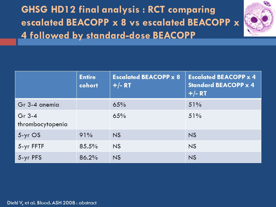GHSG HD12 final analysis : RCT comparing escalated BEACOPP x 8 vs escalated BEACOPP x 4 followed by standard-dose BEACOPP