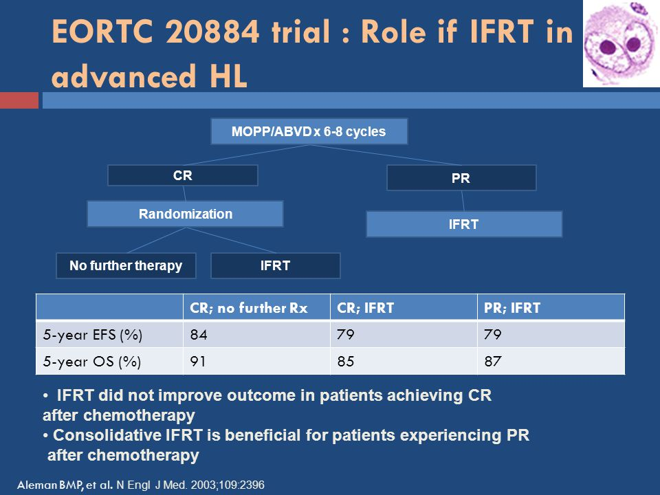 EORTC 20884 trial : Role if IFRT in advanced HL
