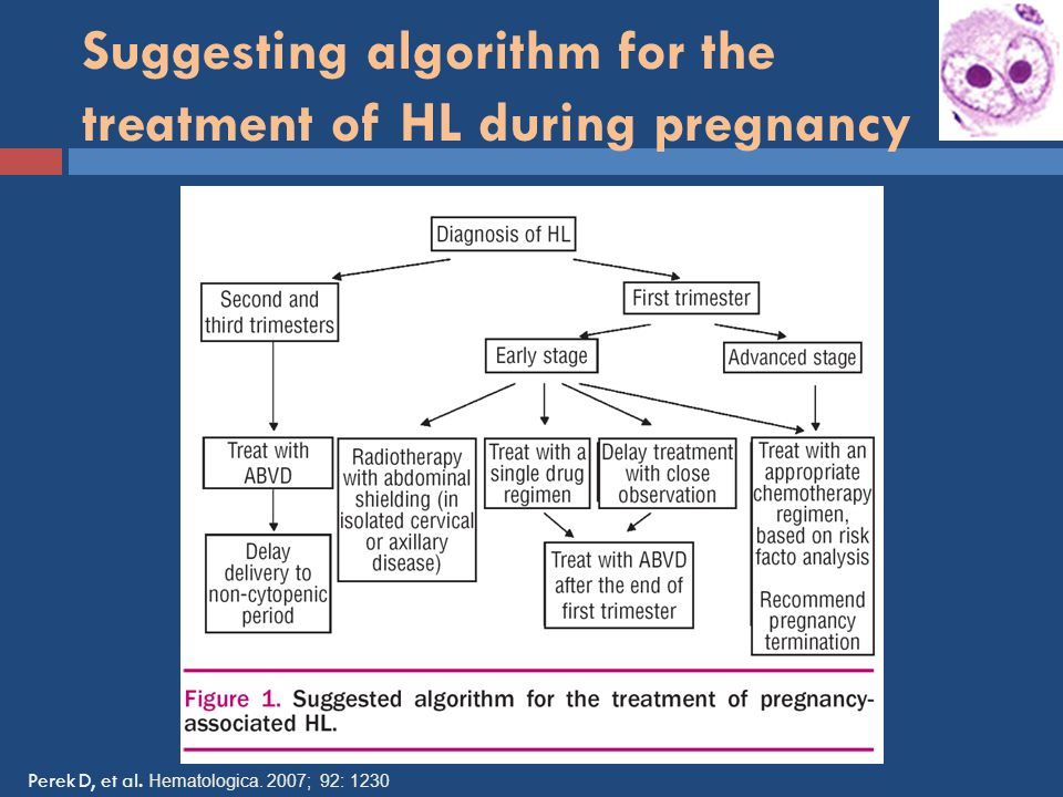 Suggesting algorithm for the treatment of HL during pregnancy