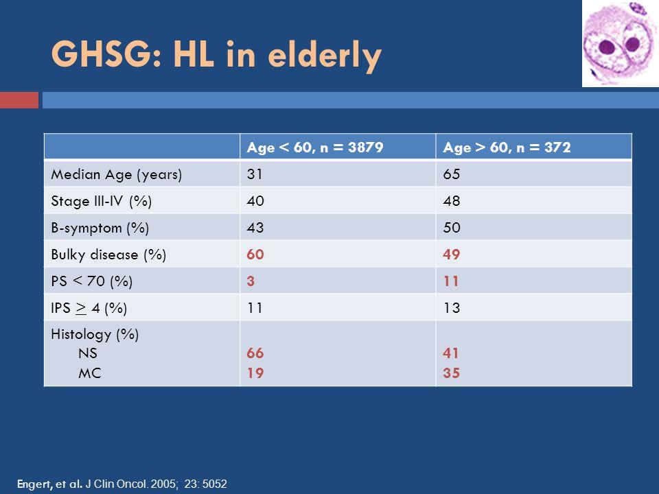 GHSG: HL in elderly Age < 60, n = 3879 Age > 60, n = 372
