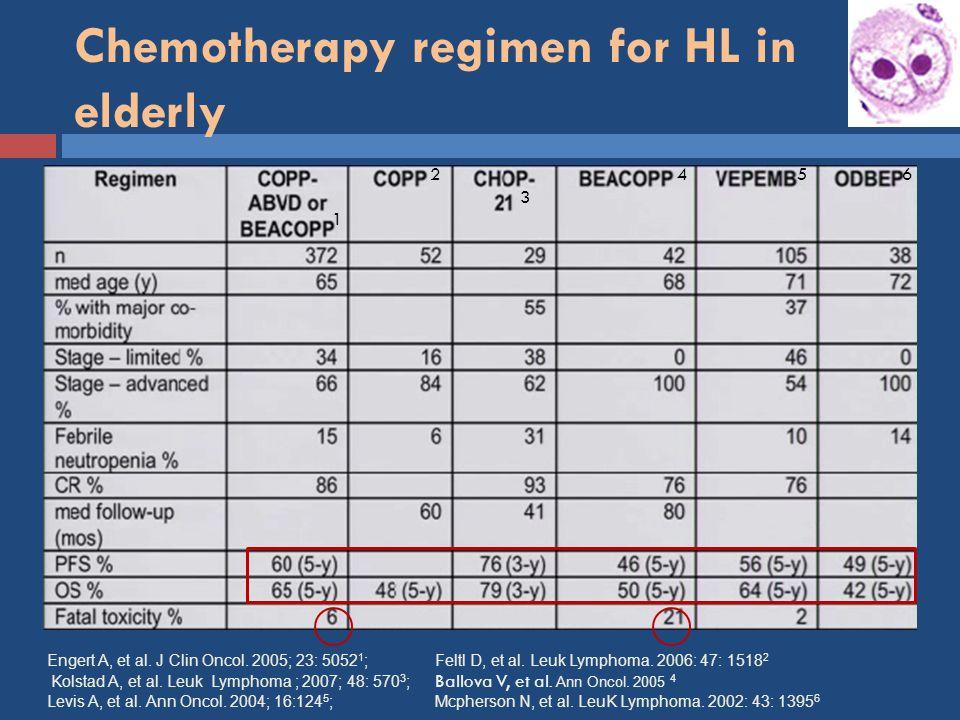 Chemotherapy regimen for HL in elderly