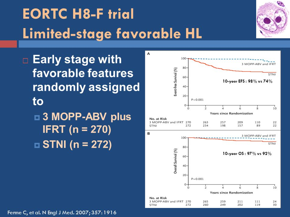 EORTC H8-F trial Limited-stage favorable HL