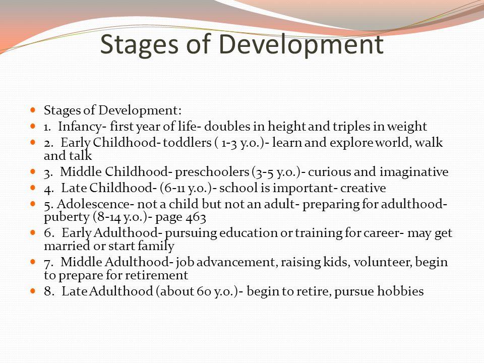 Stages of Development Stages of Development: