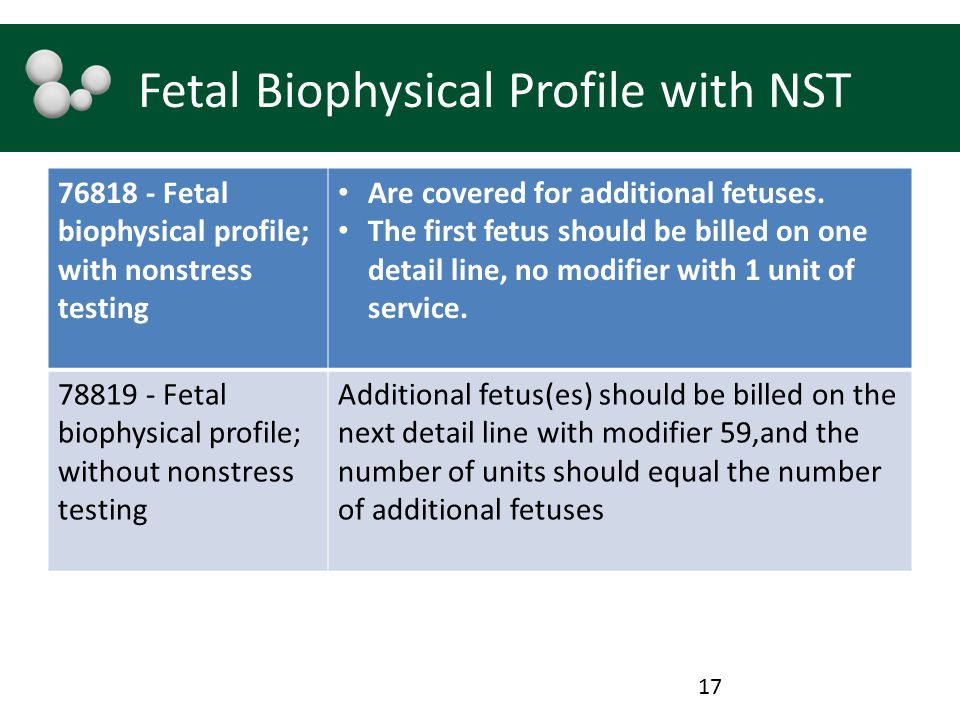Fetal Biophysical Profile with NST