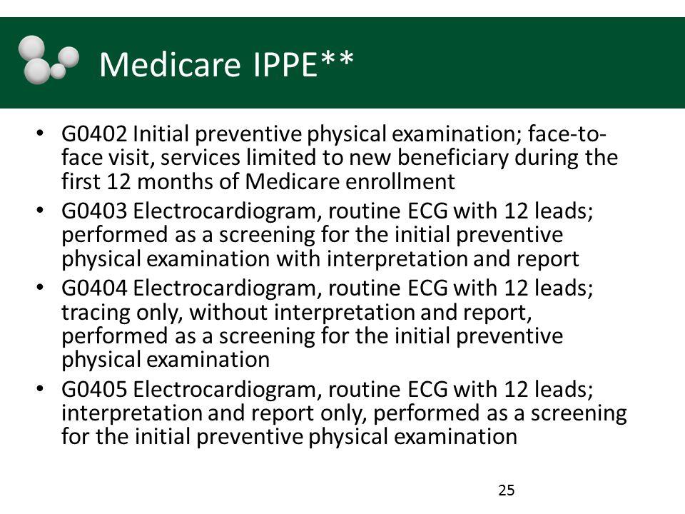 Medicare IPPE**