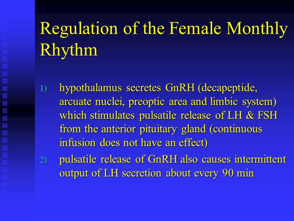 Regulation of the Female Monthly Rhythm