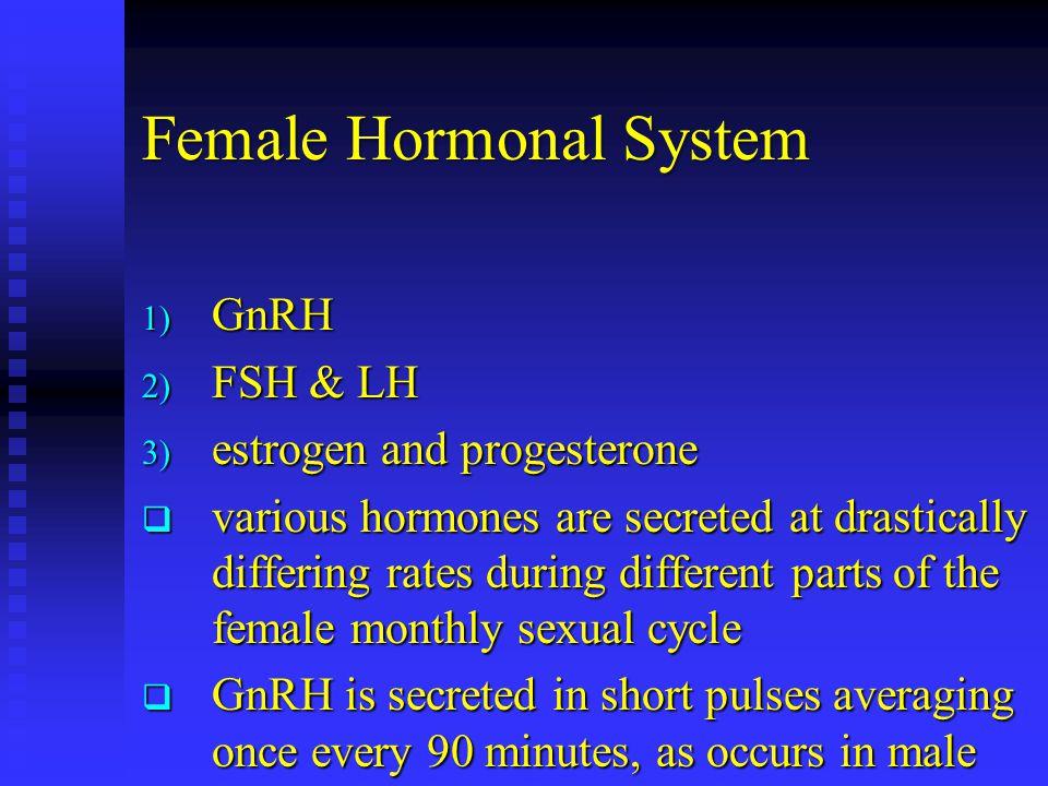Female Hormonal System