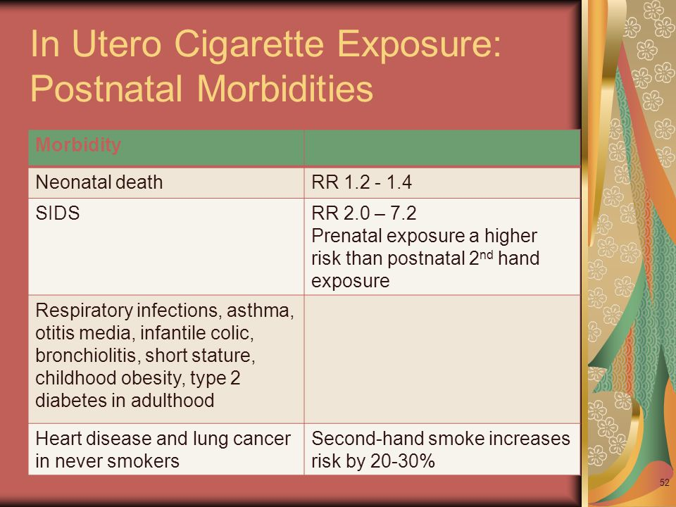 In Utero Cigarette Exposure: Postnatal Morbidities