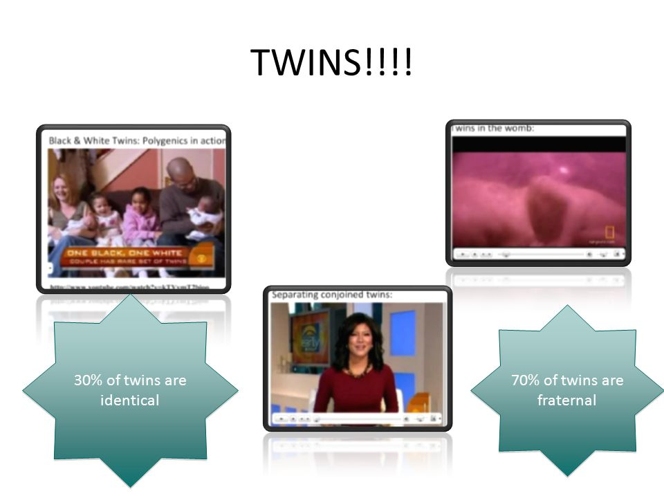 TWINS!!!! 30% of twins are identical 70% of twins are fraternal