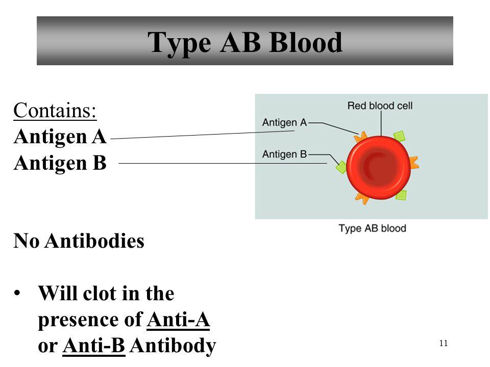Type AB Blood Contains: Antigen A Antigen B No Antibodies