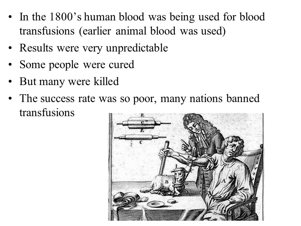 In the 1800's human blood was being used for blood transfusions (earlier animal blood was used)