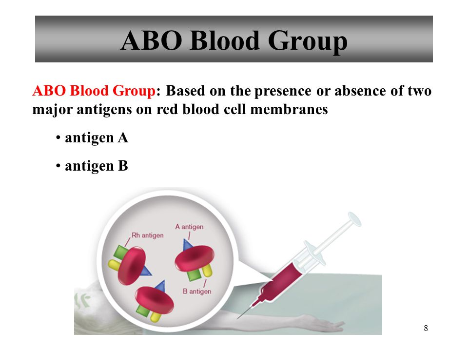 ABO Blood Group ABO Blood Group: Based on the presence or absence of two major antigens on red blood cell membranes.
