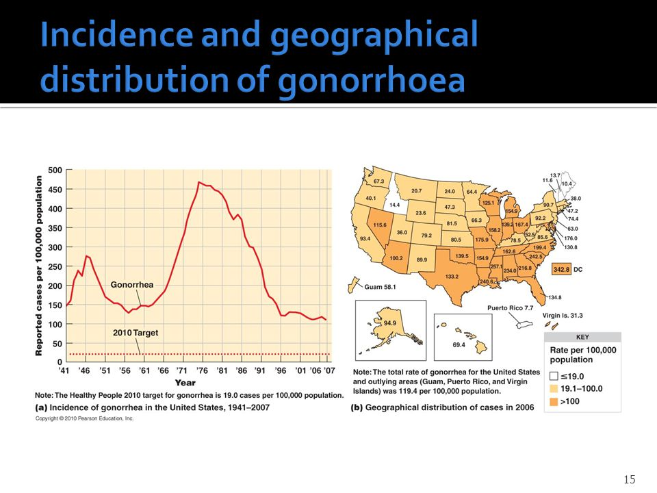 Incidence and geographical distribution of gonorrhoea