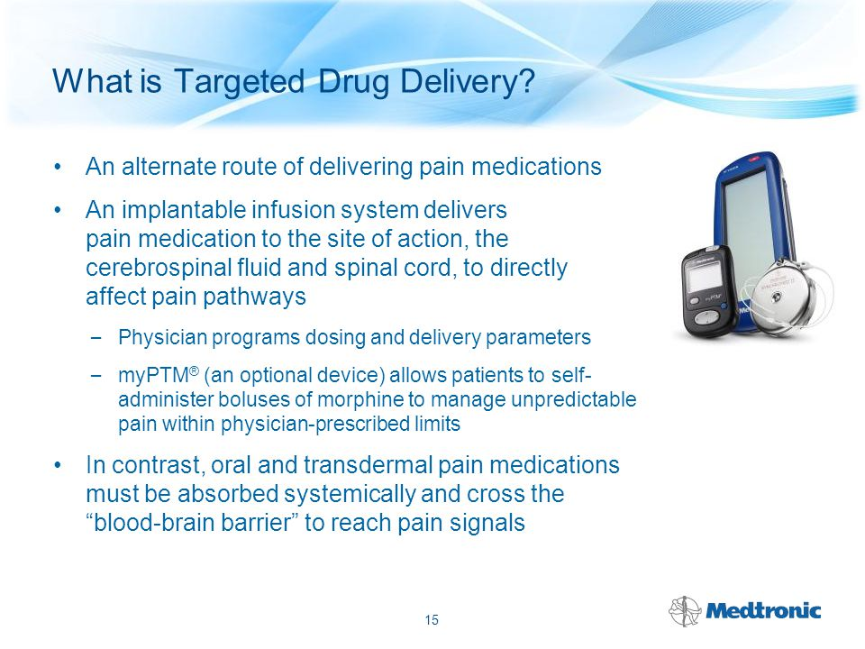 What is Targeted Drug Delivery