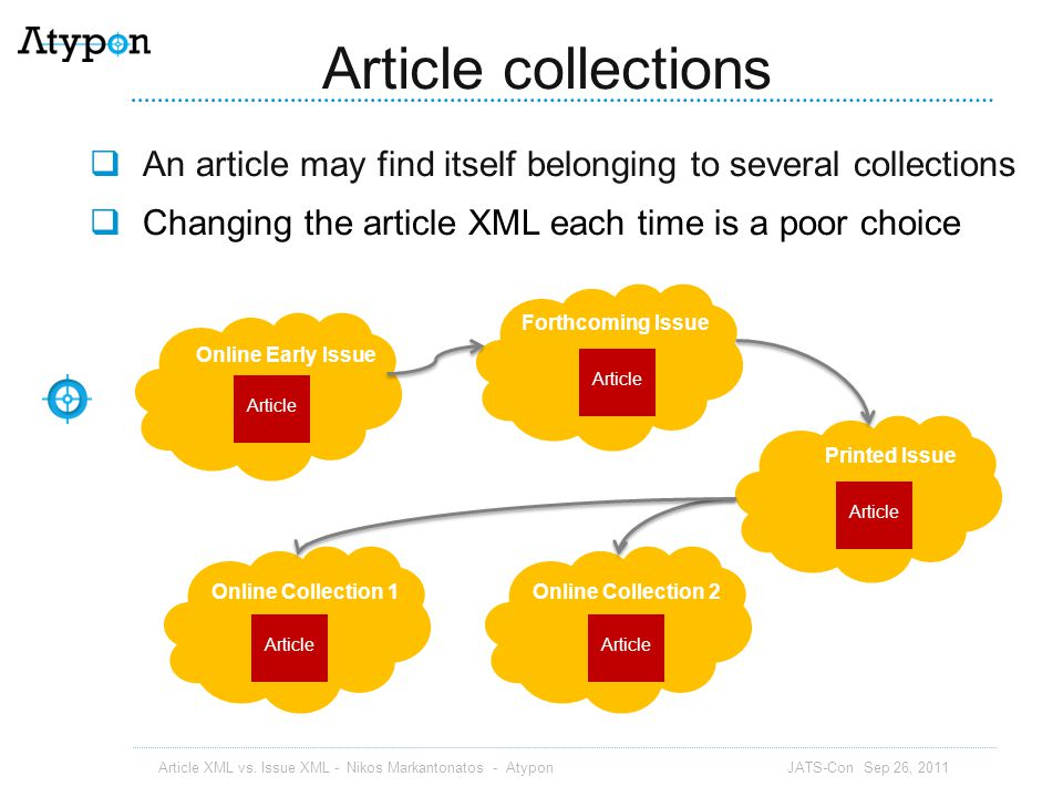 Article collections An article may find itself belonging to several collections. Changing the article XML each time is a poor choice.