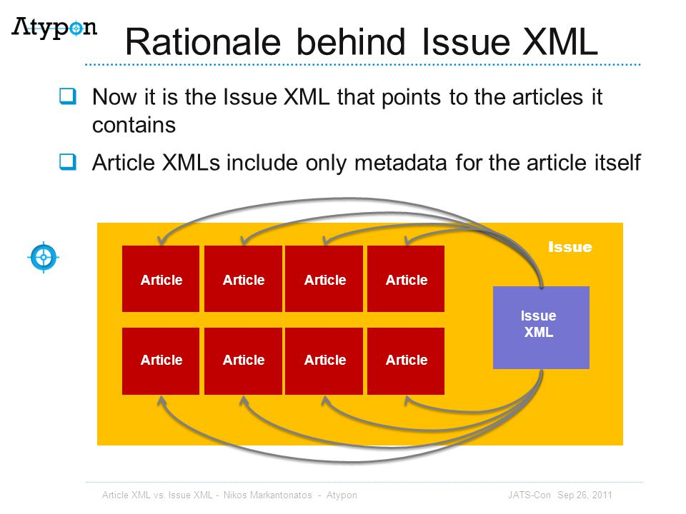 Rationale behind Issue XML
