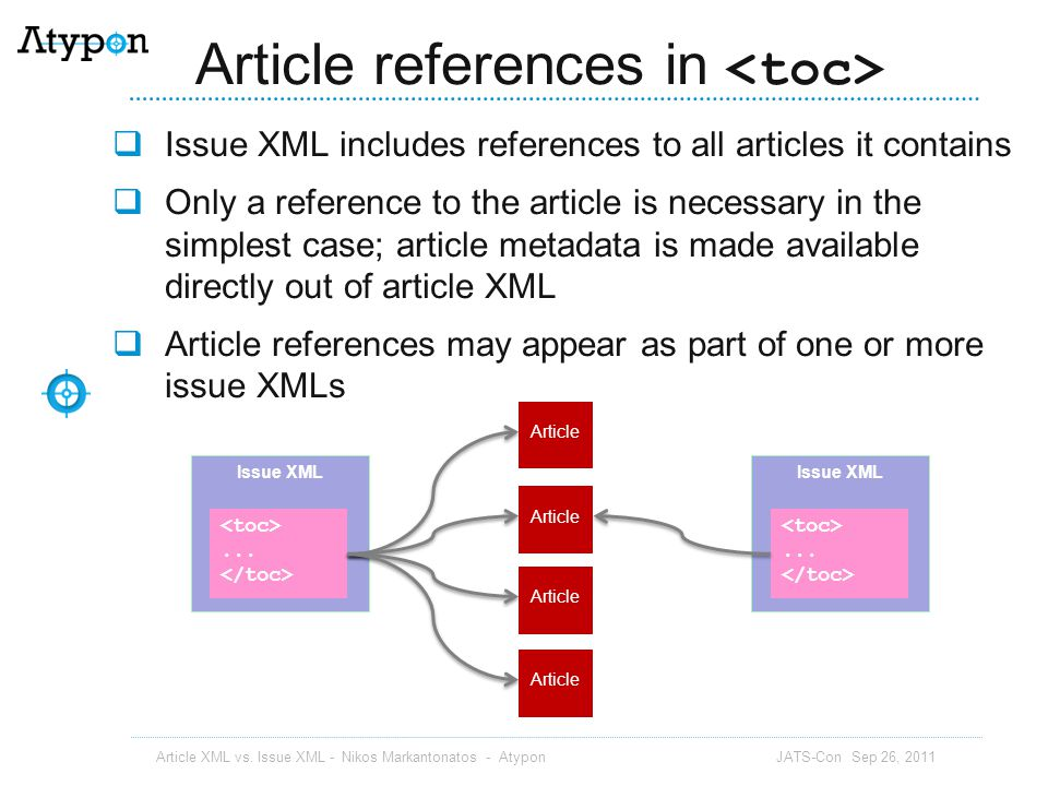 Article references in <toc>